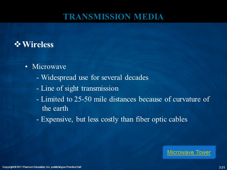 TRANSMISSION MEDIA Wireless Microwave