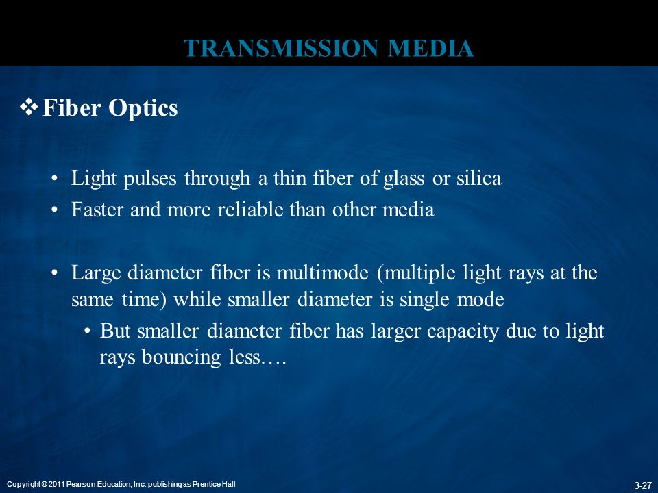 TRANSMISSION MEDIA Fiber Optics