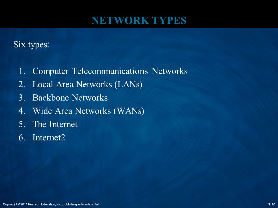 NETWORK TYPES Six types: Computer Telecommunications Networks