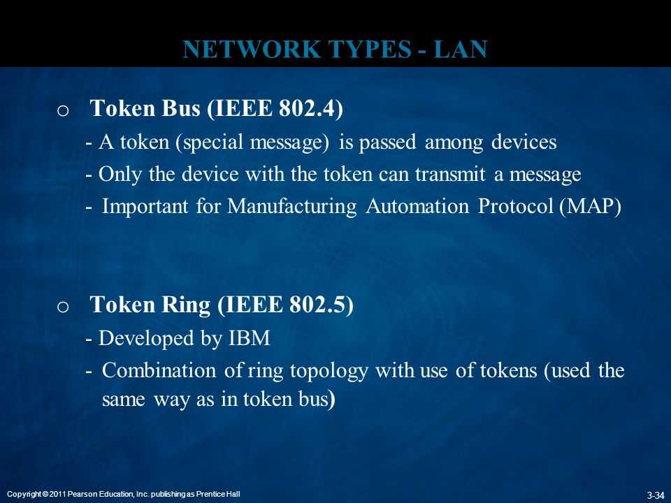 NETWORK TYPES - LAN Token Bus (IEEE 802.4) Token Ring (IEEE 802.5)