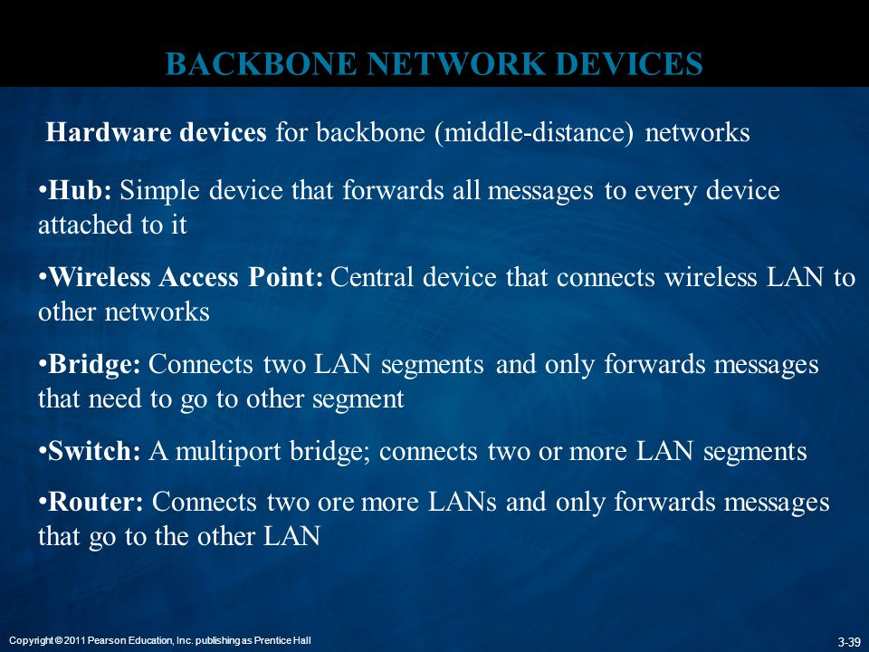 BACKBONE NETWORK DEVICES