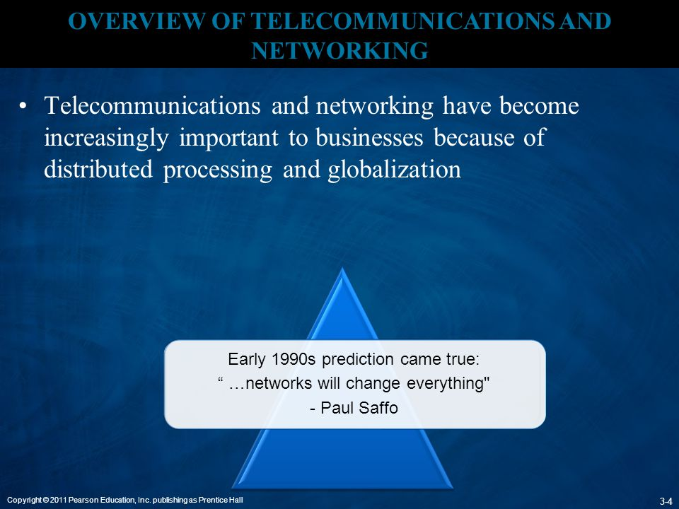 OVERVIEW OF TELECOMMUNICATIONS AND NETWORKING