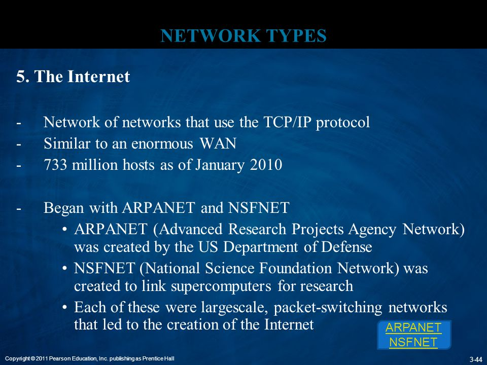 NETWORK TYPES 5. The Internet