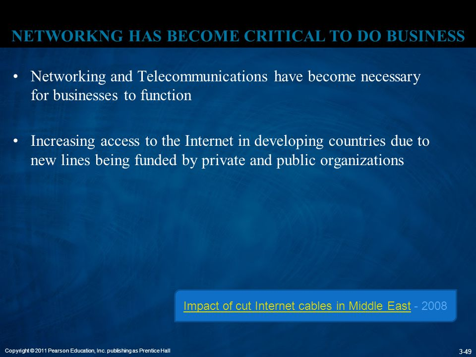 NETWORKNG HAS BECOME CRITICAL TO DO BUSINESS