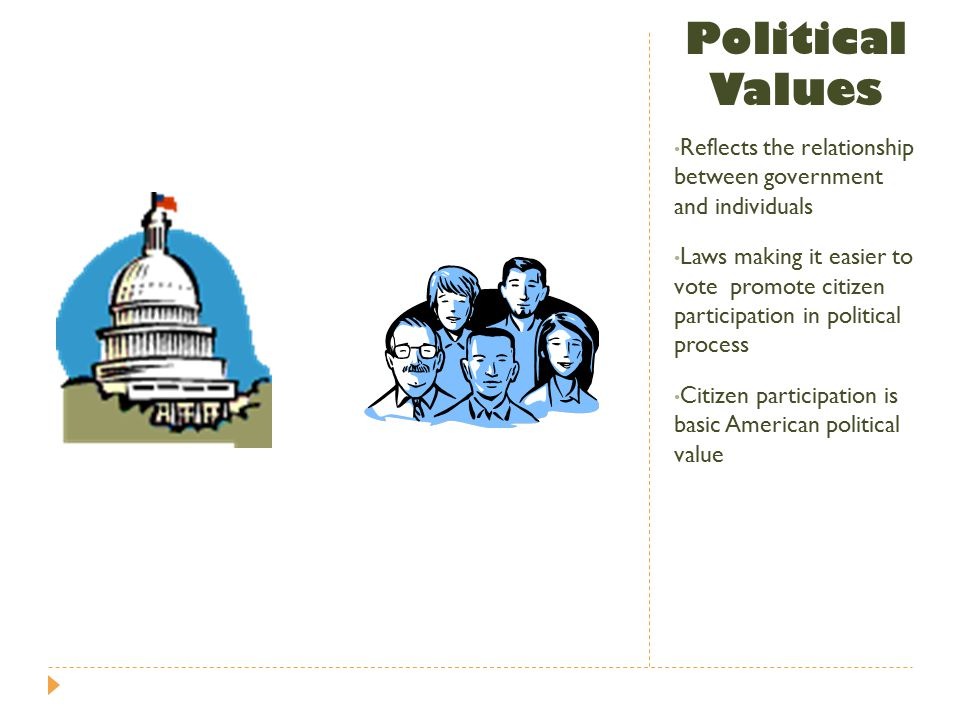 Political Values Reflects the relationship between government and individuals.