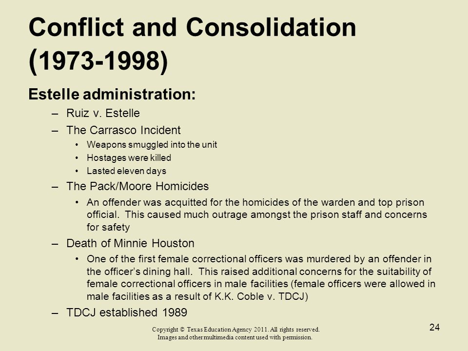 Conflict and Consolidation (1973-1998)