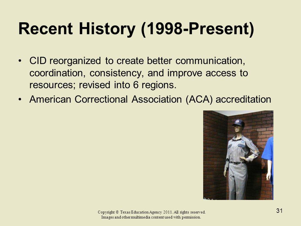 Recent History (1998-Present)