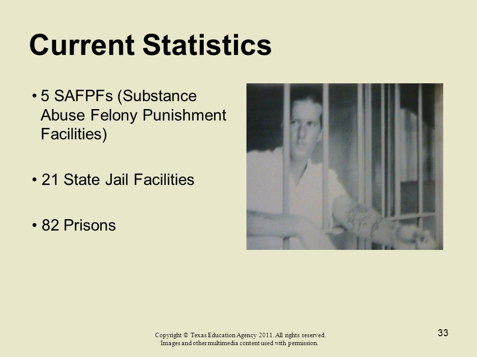 Current Statistics 5 SAFPFs (Substance Abuse Felony Punishment Facilities) 21 State Jail Facilities.