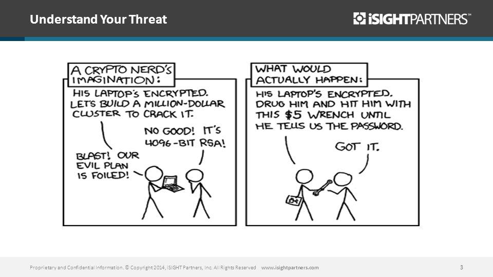 Understand Your Threat