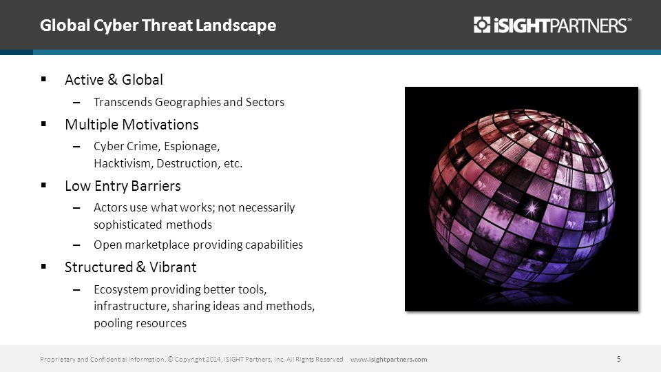 Global Cyber Threat Landscape