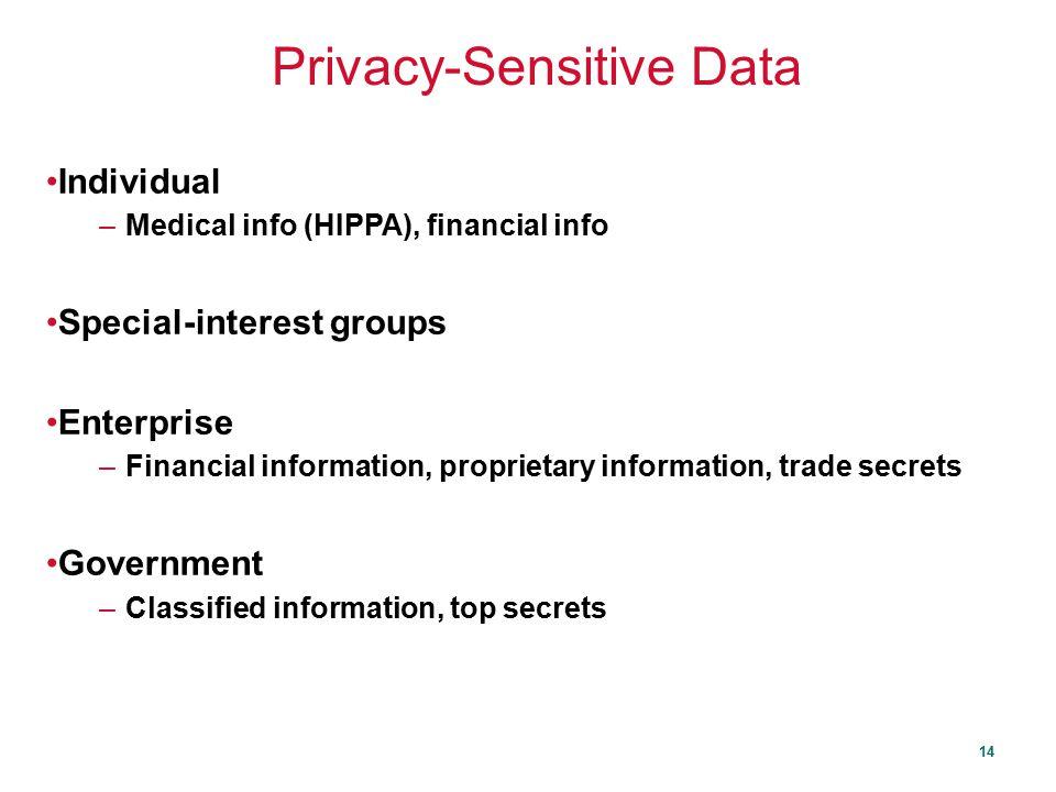 Privacy-Sensitive Data