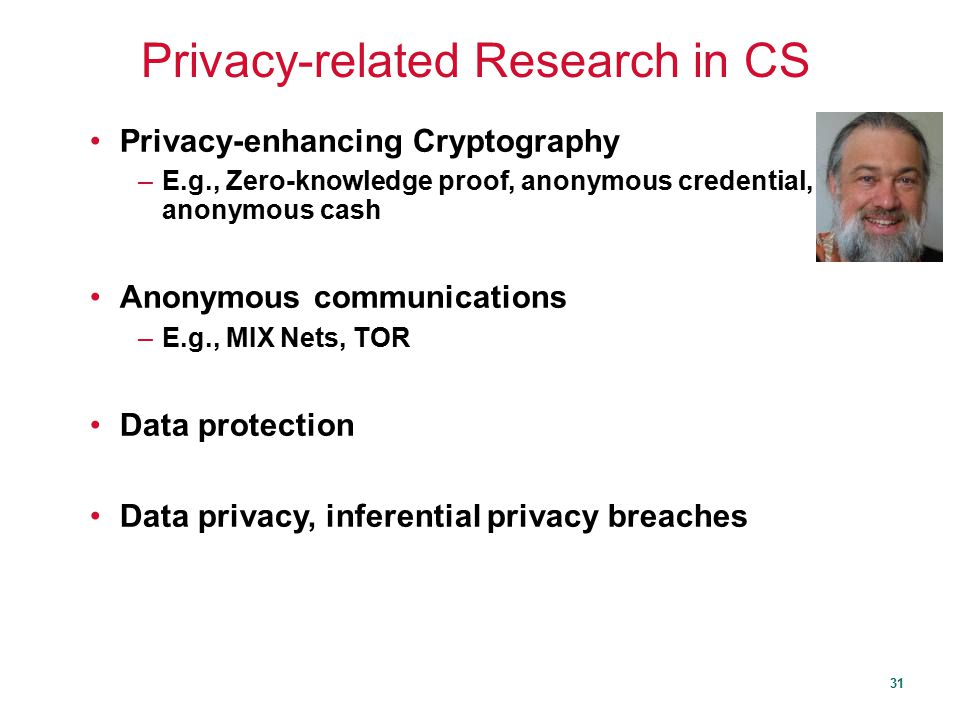 Privacy-related Research in CS
