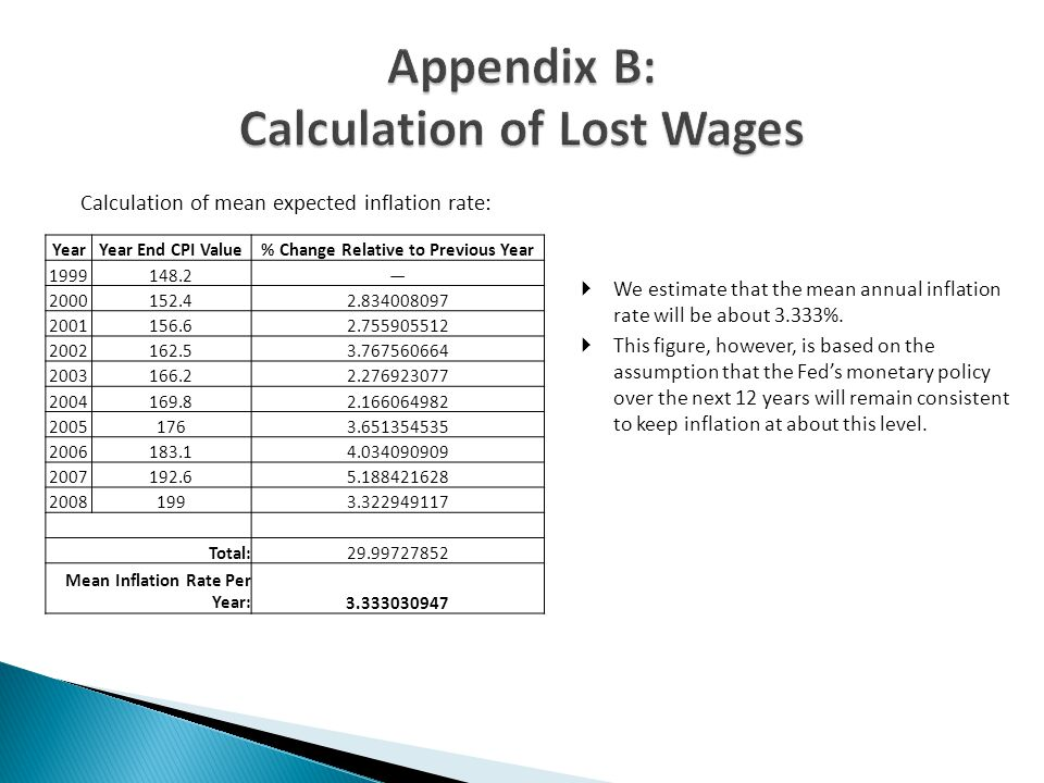 Appendix B: Calculation of Lost Wages