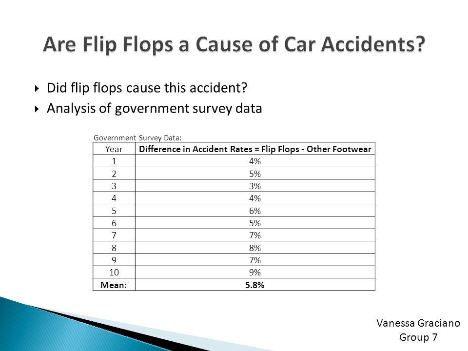 Are Flip Flops a Cause of Car Accidents