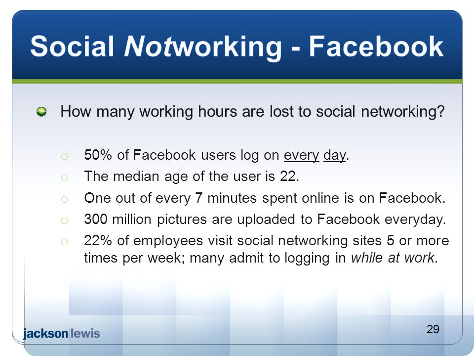 Social Notworking - Facebook