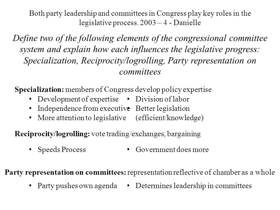 Both party leadership and committees in Congress play key roles in the legislative process. 2003 – 4 - Danielle