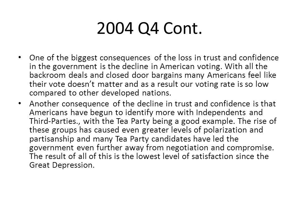 2004 Q4 Cont.