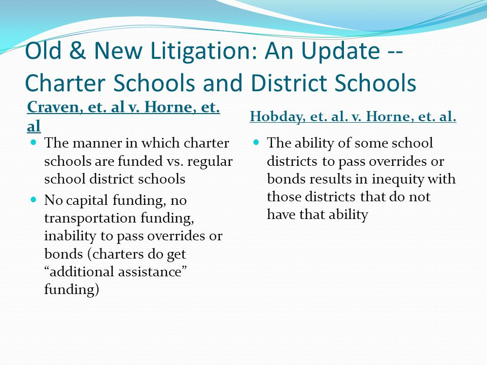 Old & New Litigation: An Update -- Charter Schools and District Schools