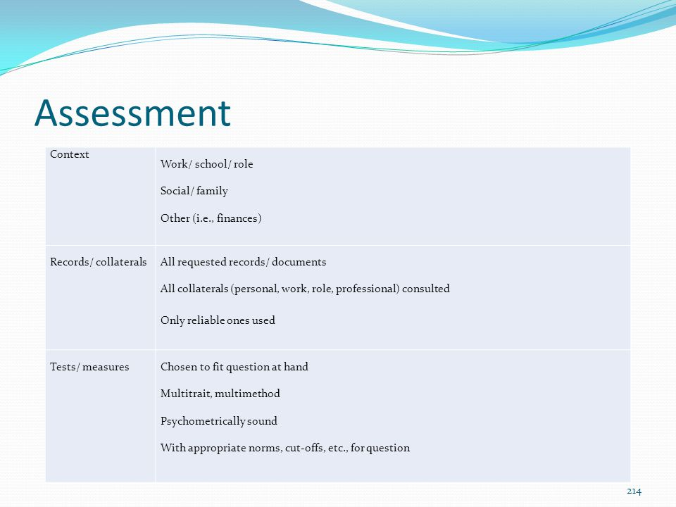Assessment Context Work/ school/ role Social/ family