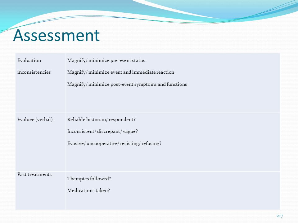 Assessment Evaluation inconsistencies