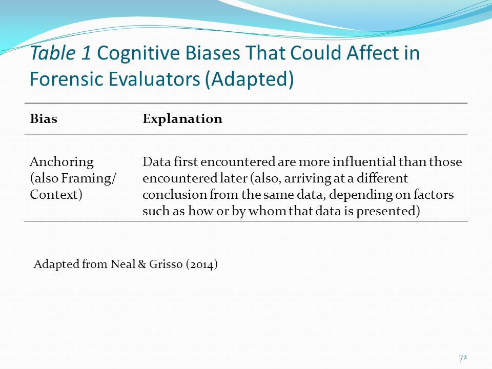 Table 1 Cognitive Biases That Could Affect in Forensic Evaluators (Adapted)