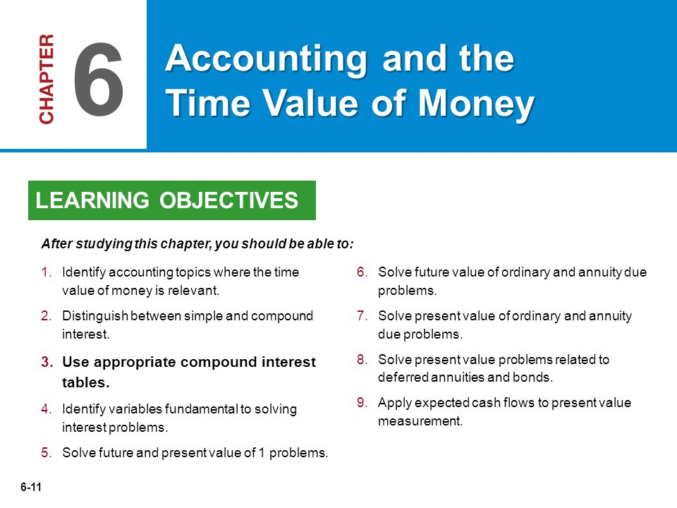 6 Accounting and the Time Value of Money LEARNING OBJECTIVES