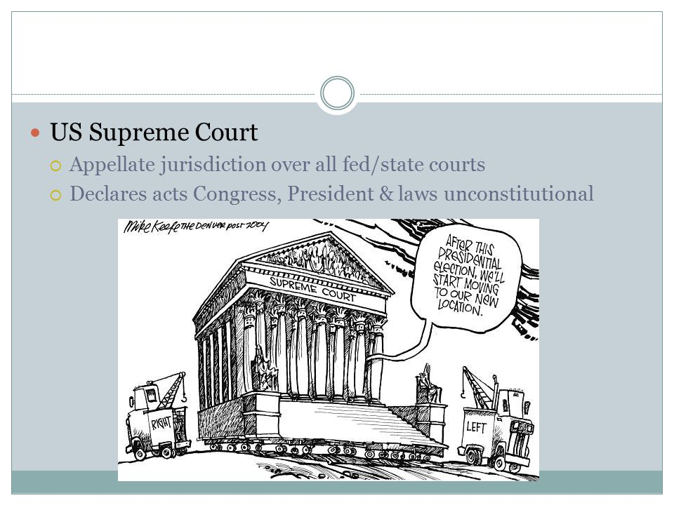 US Supreme Court Appellate jurisdiction over all fed/state courts