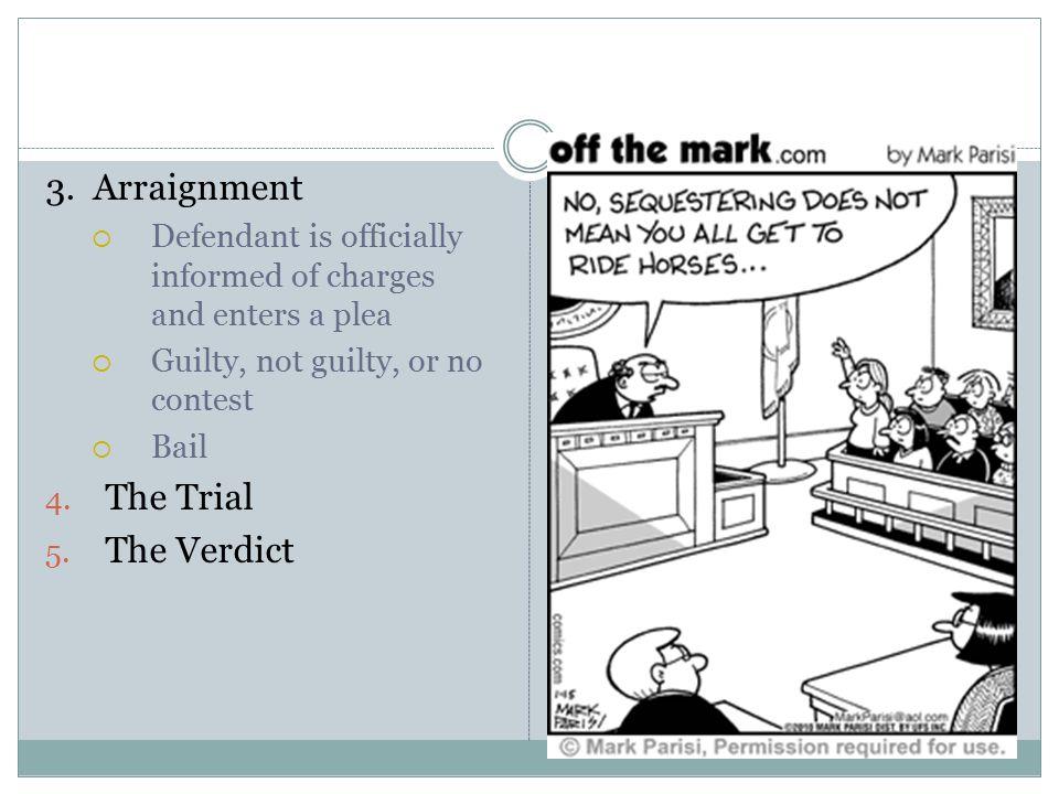 3. Arraignment The Trial The Verdict