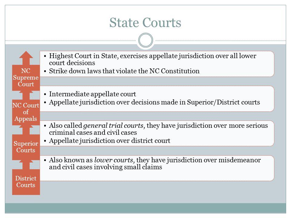 State Courts NC Supreme Court