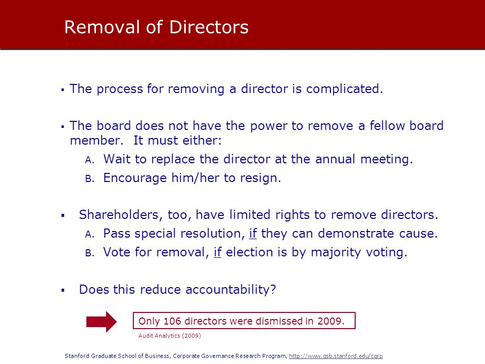 Removal of Directors The process for removing a director is complicated.