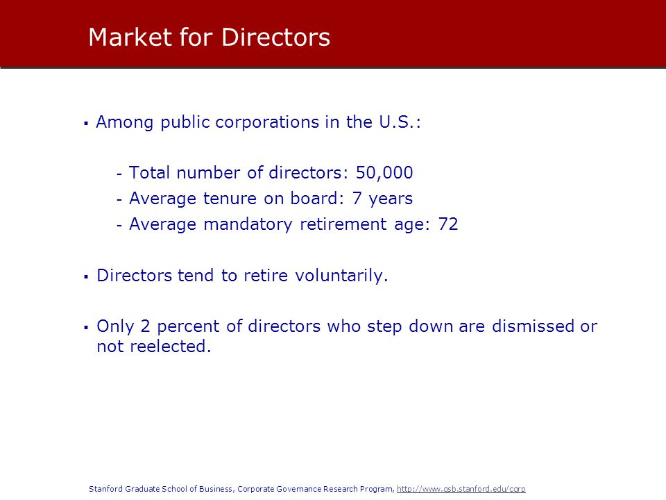 Market for Directors Among public corporations in the U.S.: