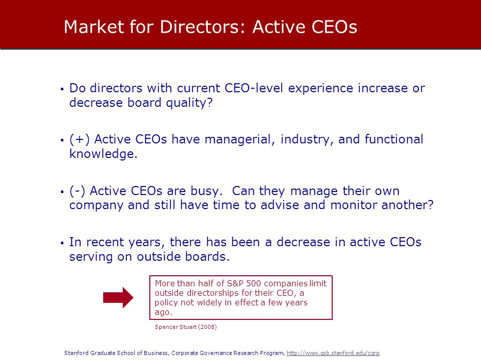 Market for Directors: Active CEOs