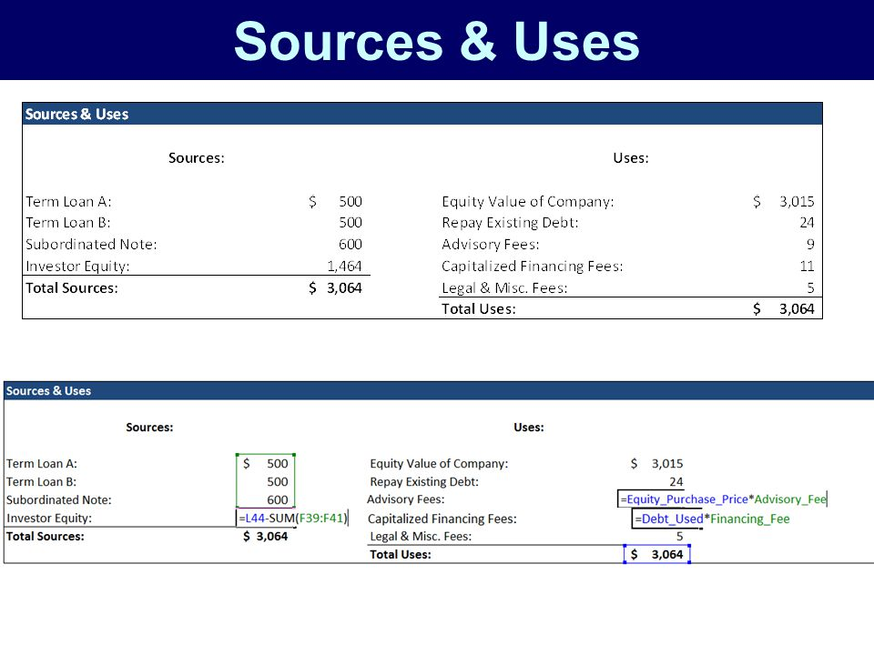 Sources & Uses