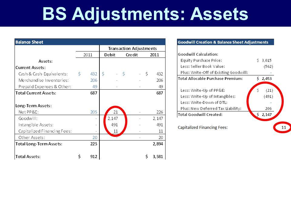 BS Adjustments: Assets