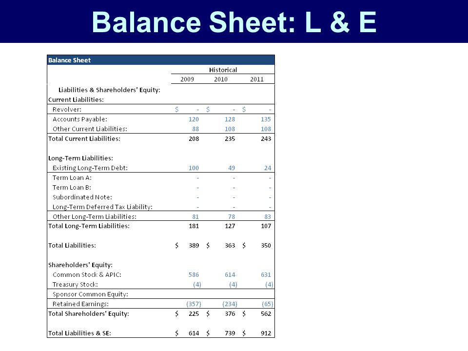 Balance Sheet: L & E