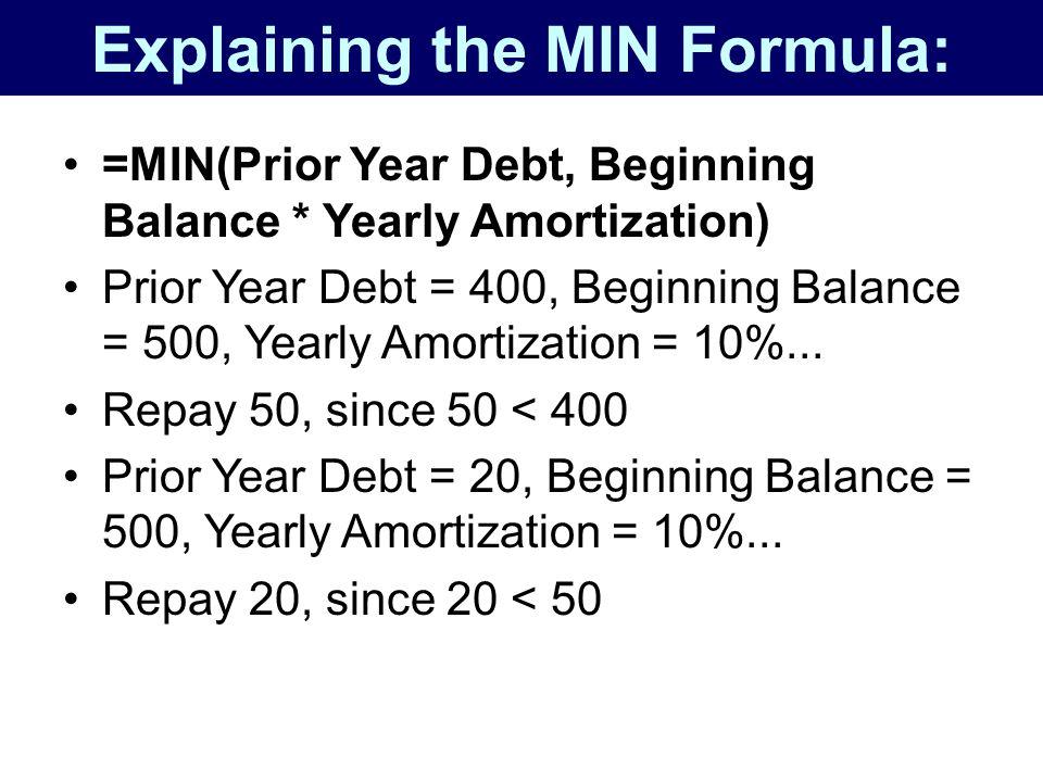 Explaining the MIN Formula: