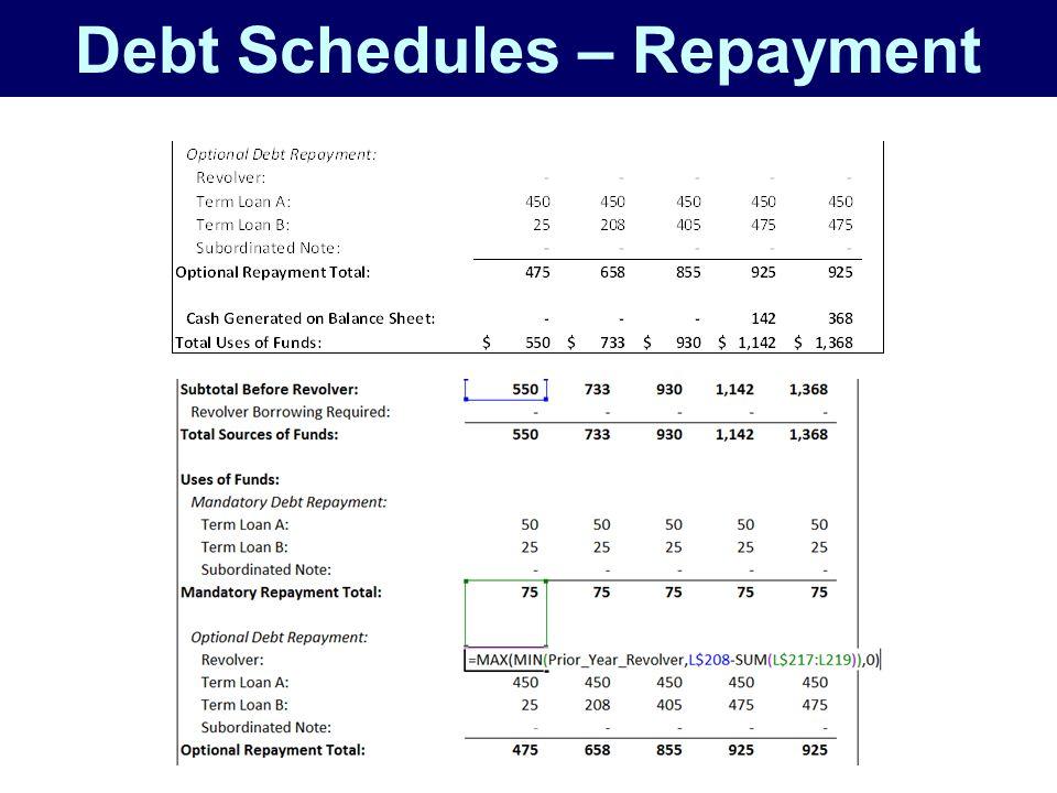 Debt Schedules – Repayment