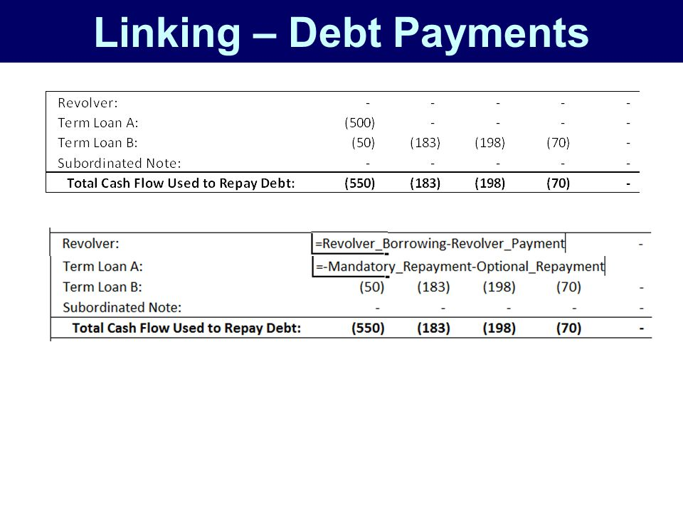 Linking – Debt Payments