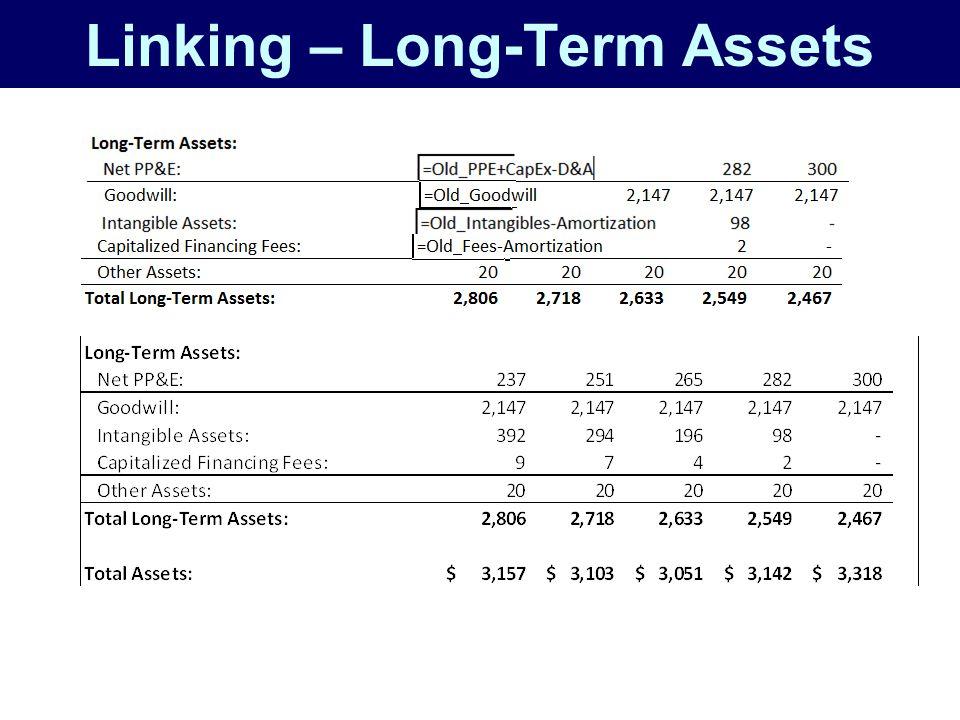 Linking – Long-Term Assets