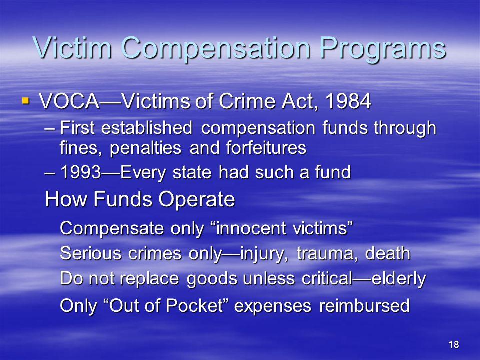 Victim Compensation Programs