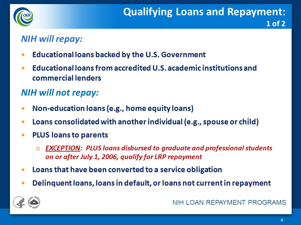 Qualifying Loans and Repayment: 1 of 2