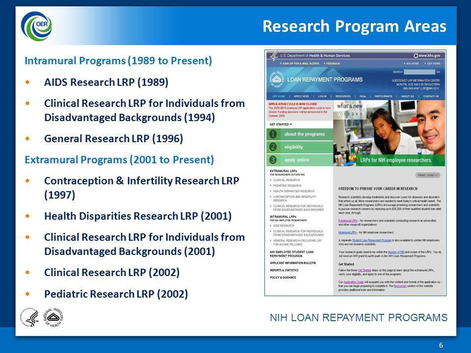 Research Program Areas