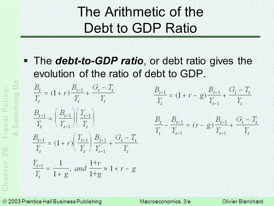 The Arithmetic of the Debt to GDP Ratio