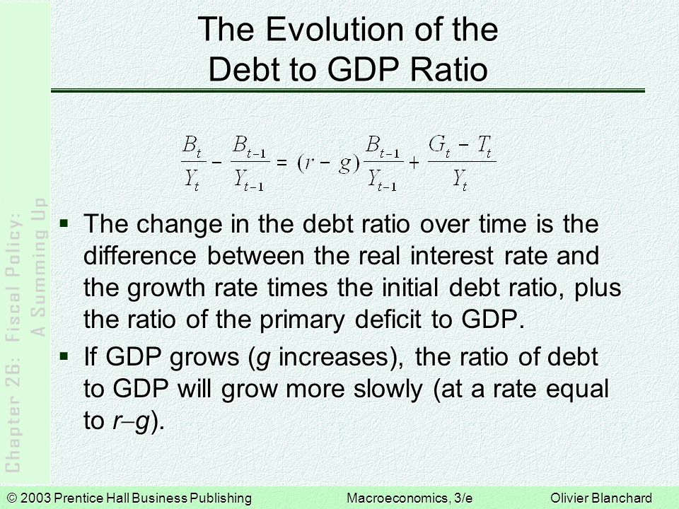 The Evolution of the Debt to GDP Ratio