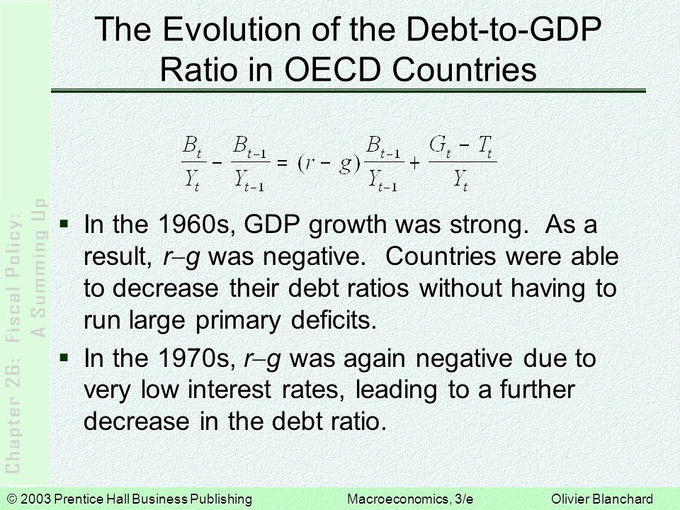 The Evolution of the Debt-to-GDP Ratio in OECD Countries