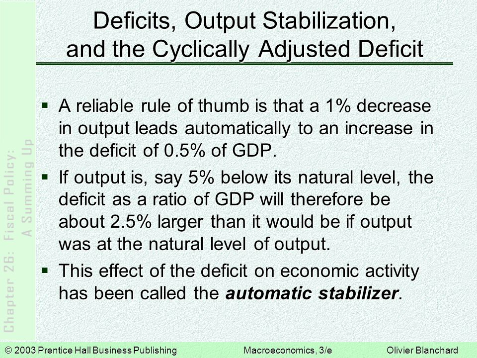 Deficits, Output Stabilization, and the Cyclically Adjusted Deficit