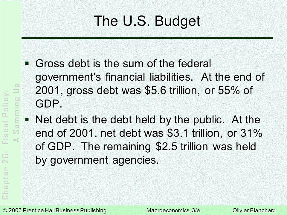 The U.S. Budget