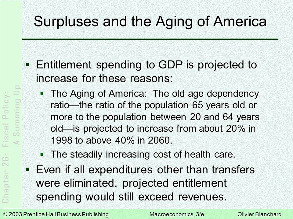 Surpluses and the Aging of America