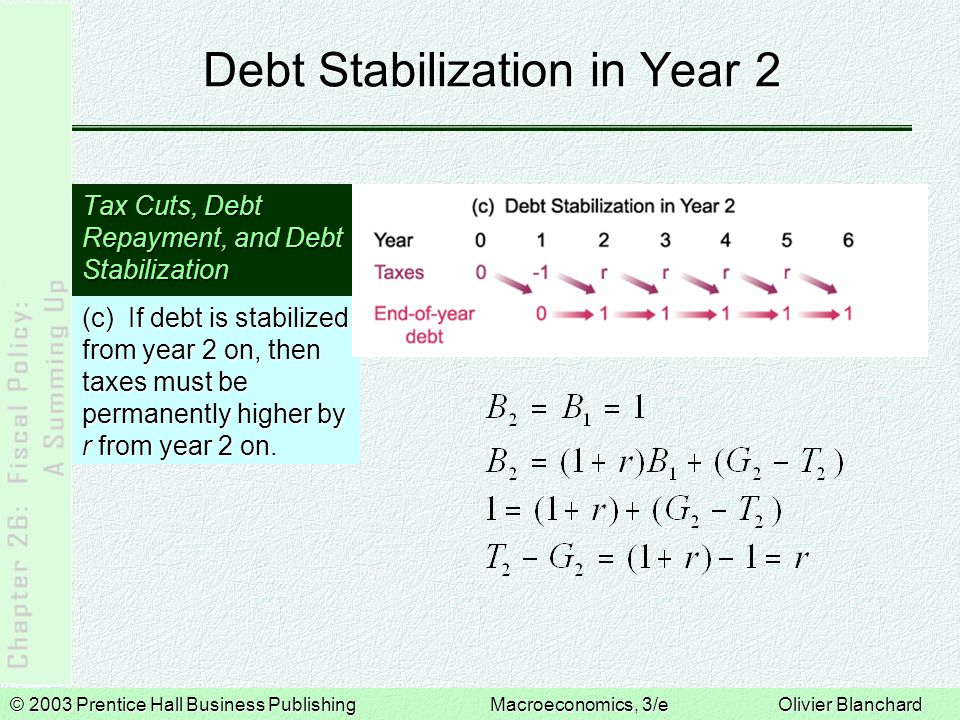 Debt Stabilization in Year 2