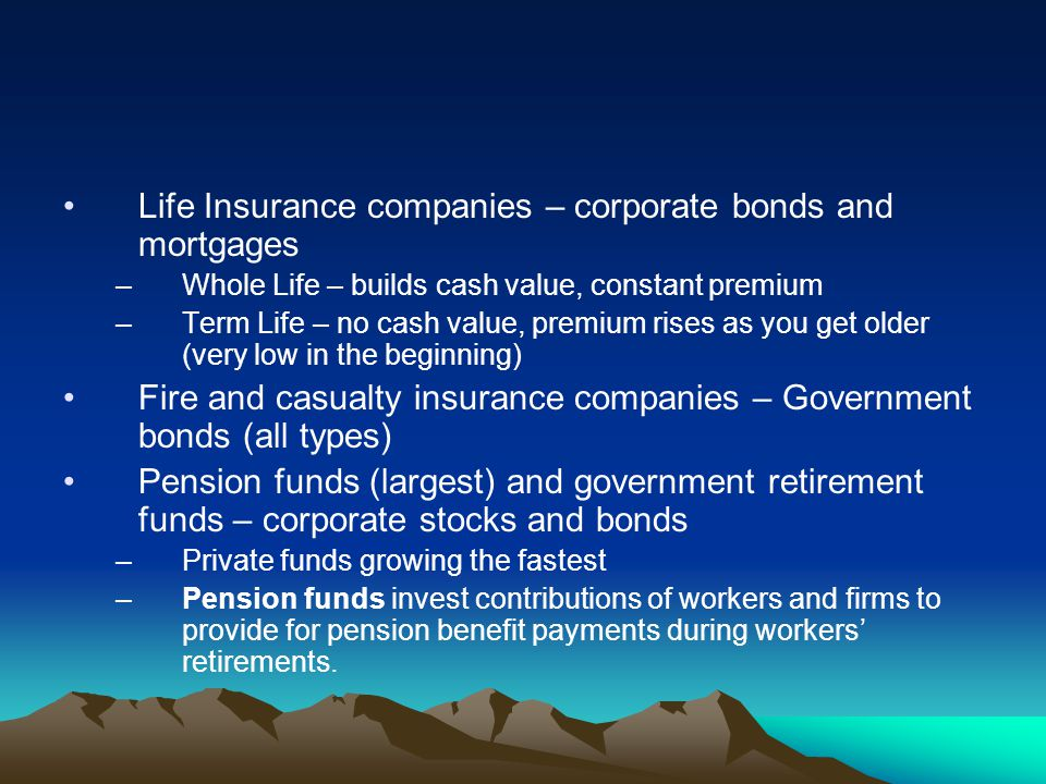 Life Insurance companies – corporate bonds and mortgages